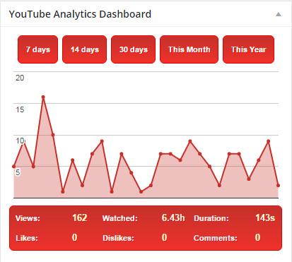 youtube-widget-stats